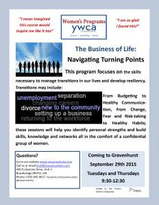 YWCA Programs 2015